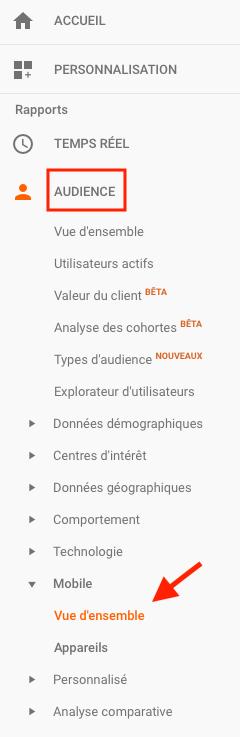 analitics mobile