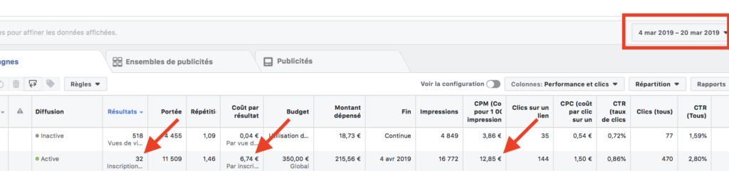 Campagne 2 : optimisation de budget