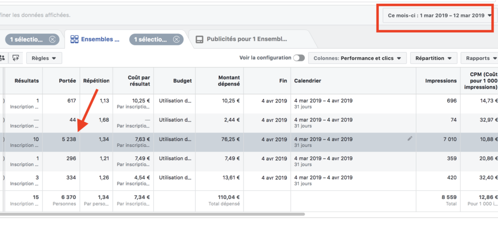 exemple optimisation de budget